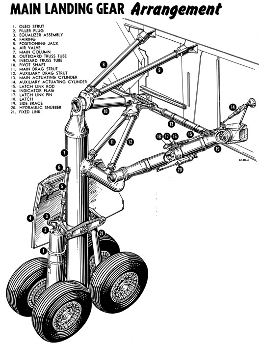 What Is The Height Of The Boeing 747 8 Landing Gear as well Fl ForID likewise Aviation World Of Aircraft Technical furthermore St const2 further 39178. on airplane landing gear diagram